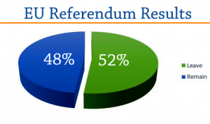 EU referendum results