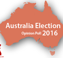 Australian federal election Roy Morgan research Opinion Poll 2016, Australia Election Survey 2016, Australian Prime minister Elections 2016 Public Opinion, Australian federal election opinion poll survey, Roy Morgan research Opinion Poll 2016, Australian federal election 2016