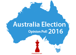 australia Opinion poll